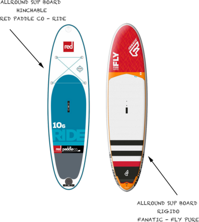 paddle surf all round